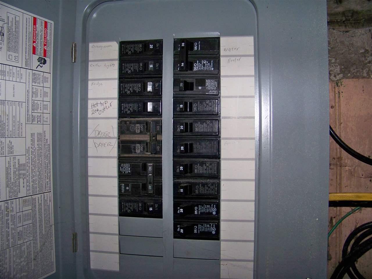 Panel Box with Circuit Breakers
